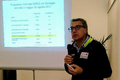 Vittorio Antonaglia (Direttore centrale unica emergenza) all'incontro sull'attività del numero unico dell'emergenza (NUE) - Palmanova 27/10/2017