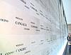 """Targhe commemorative al Tempio Ossario nel giorno della cerimonia di """"Lettura dell'Albo d'Oro 2014-2018"""" in ricordo dei Caduti della Grande Guerra - Udine 24/05/2014"""